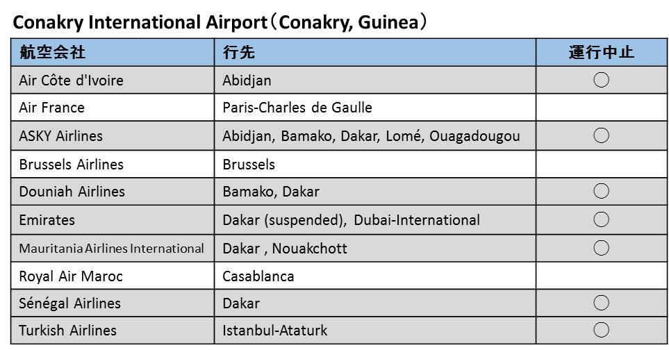 Airline of Guinea