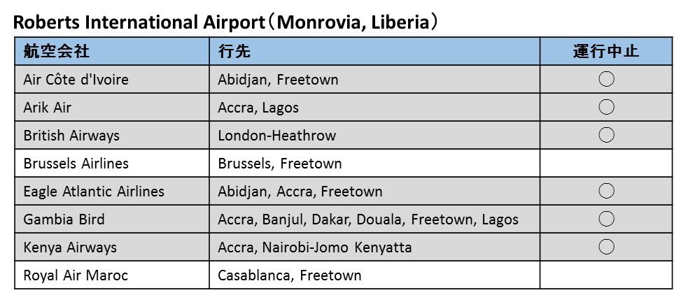 Airline of Liberia